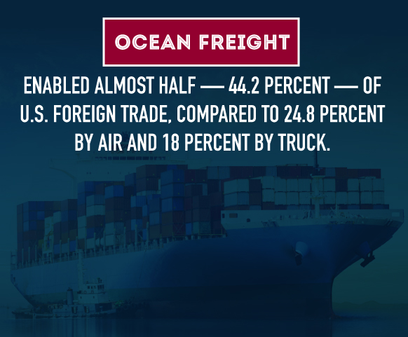 ocean freight and foreign trade statistics