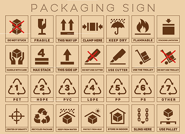 Product Packaging Signs Chart
